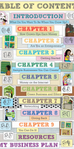 Kidpreneurs-table-of-contents